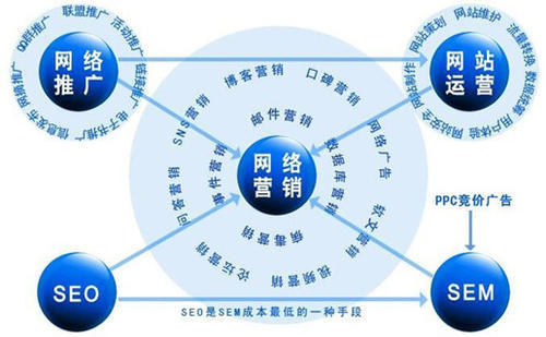 陕西唯科网络提供的售后服务都有哪些?